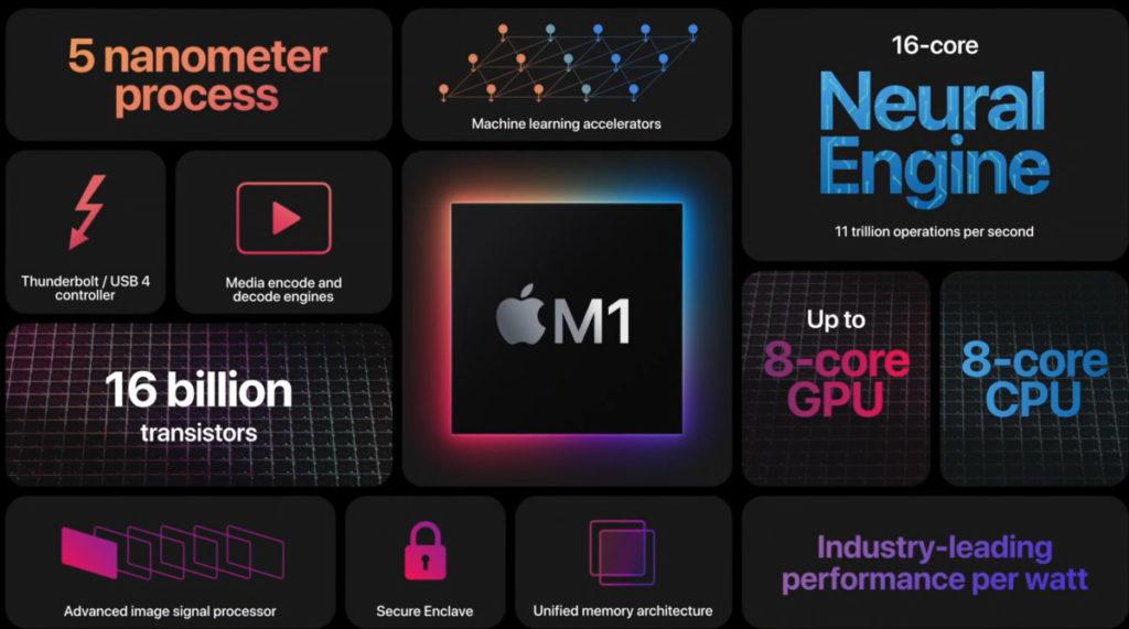 Apple M1 capabilities